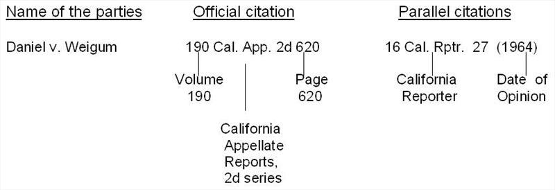 How Do I Cite a Case Study