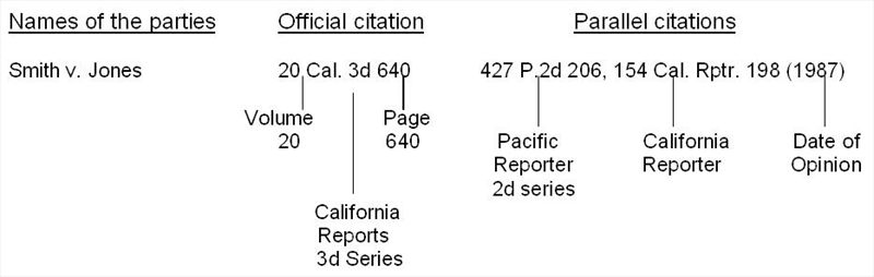 Pacific reporter blue book citation
